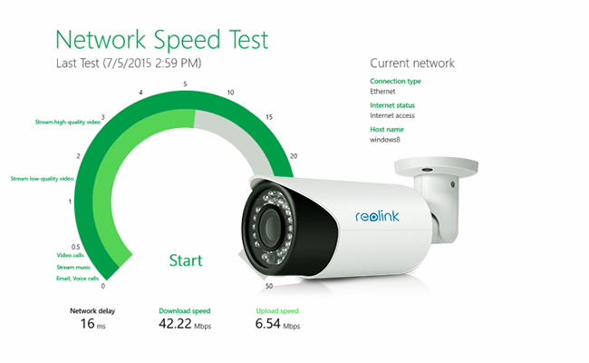 IP Camera Bandwidth Consumption