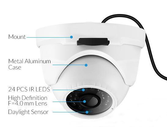 420 Security Camera under $100