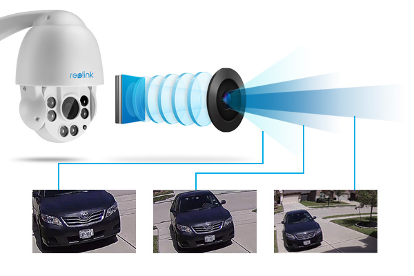Varifocal Lens Security Cameras with High Resolution