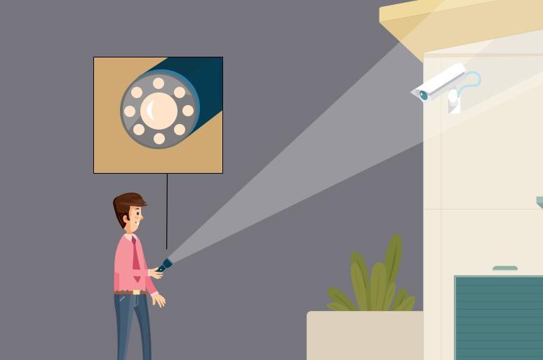 Blind Security Cameras