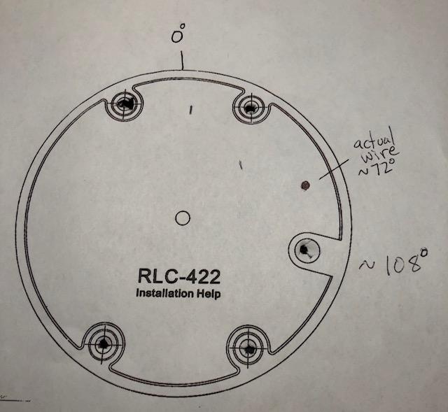 rlc-422-template-1