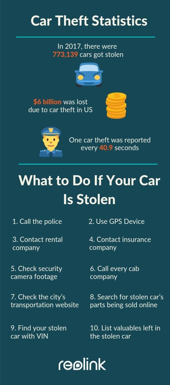 Car Stolen Tips