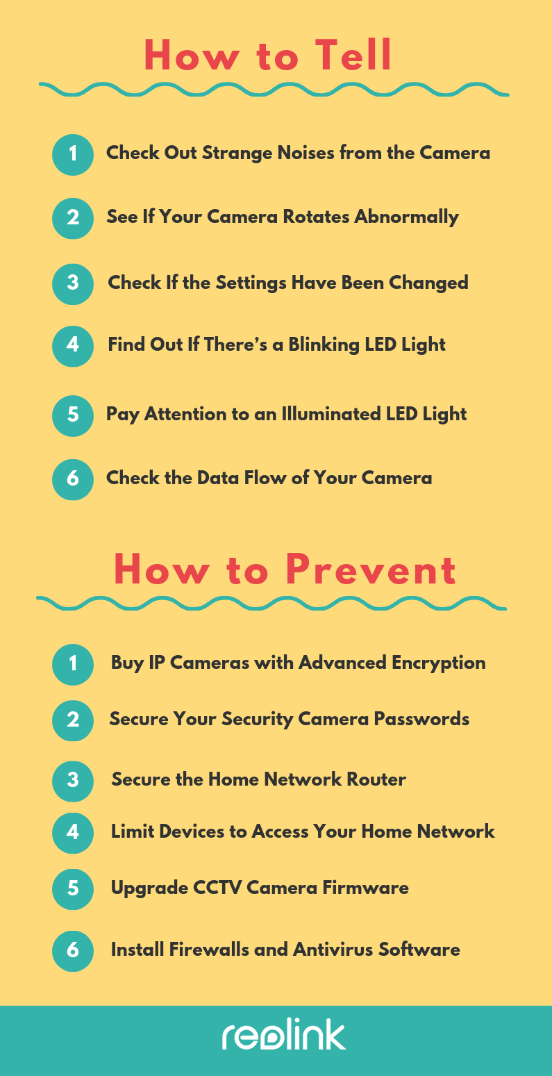 How to Tell & Prevent Security Camera Hacking