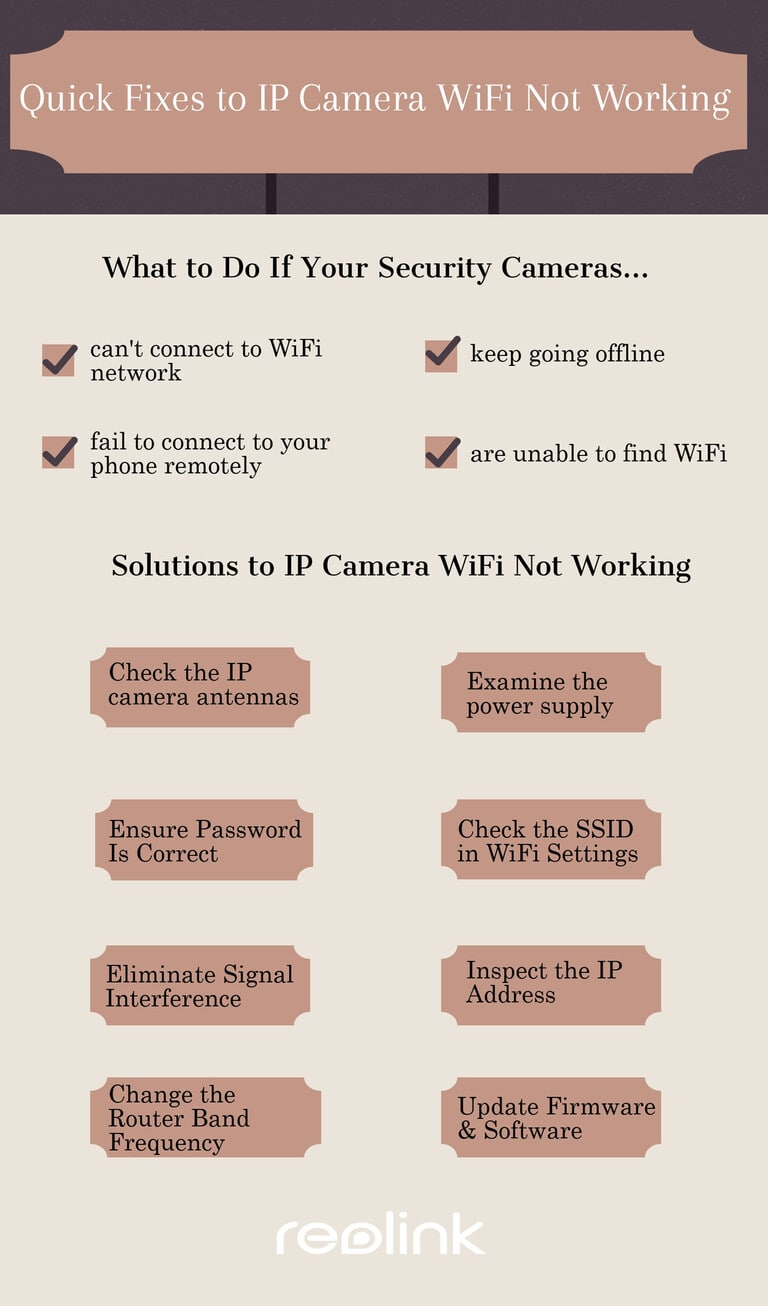 IP Camera WiFi Not Connecting