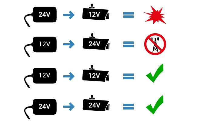 Security Camera Video Loss