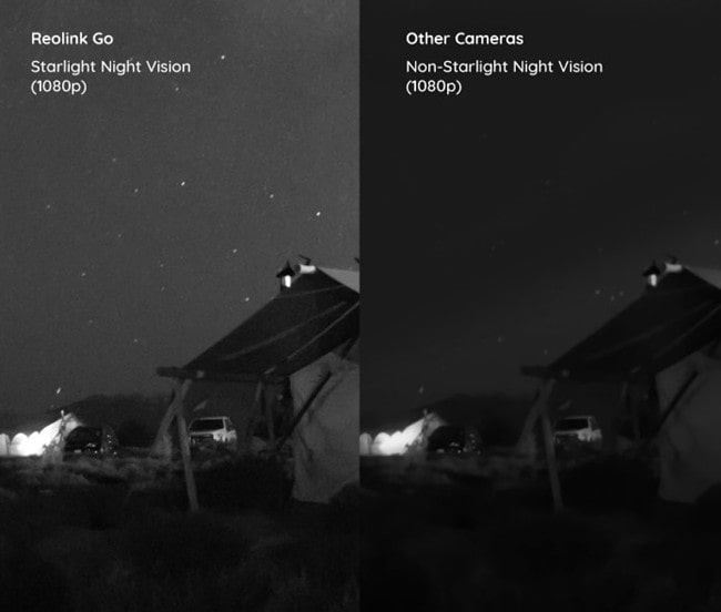Starlight Night Vision Image Quality